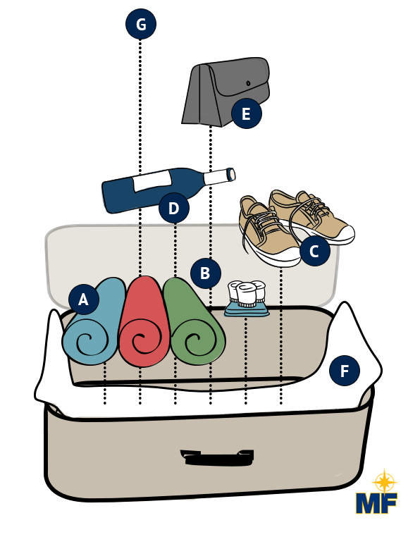infographic-new-suitcase-packing-tips